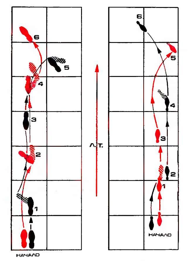 Схема шагов медленного вальса